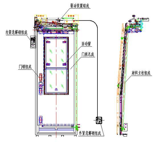 single leaf electrical controlled sliding plug door system. - - Beijing won Transport Equipment Co. Ltd.